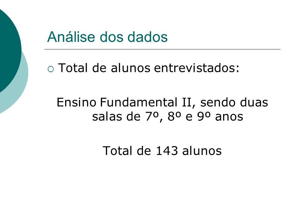 Ensino Fundamental II, sendo duas salas de 7º, 8º e 9º anos