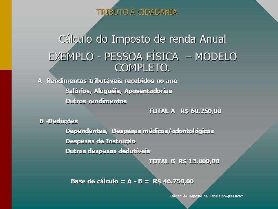 Cálculo do Imposto de renda Anual