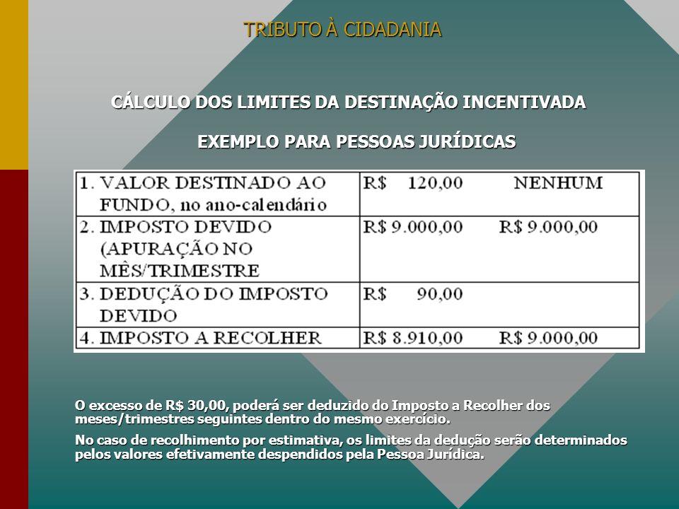 TRIBUTO À CIDADANIA CÁLCULO DOS LIMITES DA DESTINAÇÃO INCENTIVADA