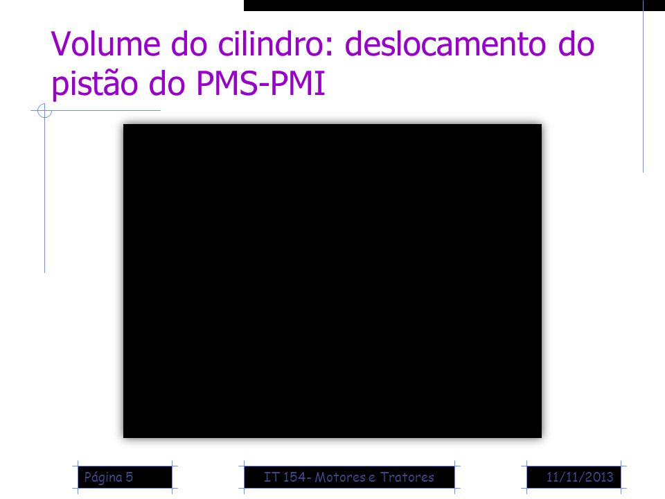 Volume do cilindro: deslocamento do pistão do PMS-PMI