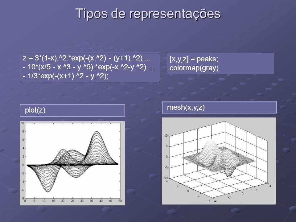 Tipos de representações