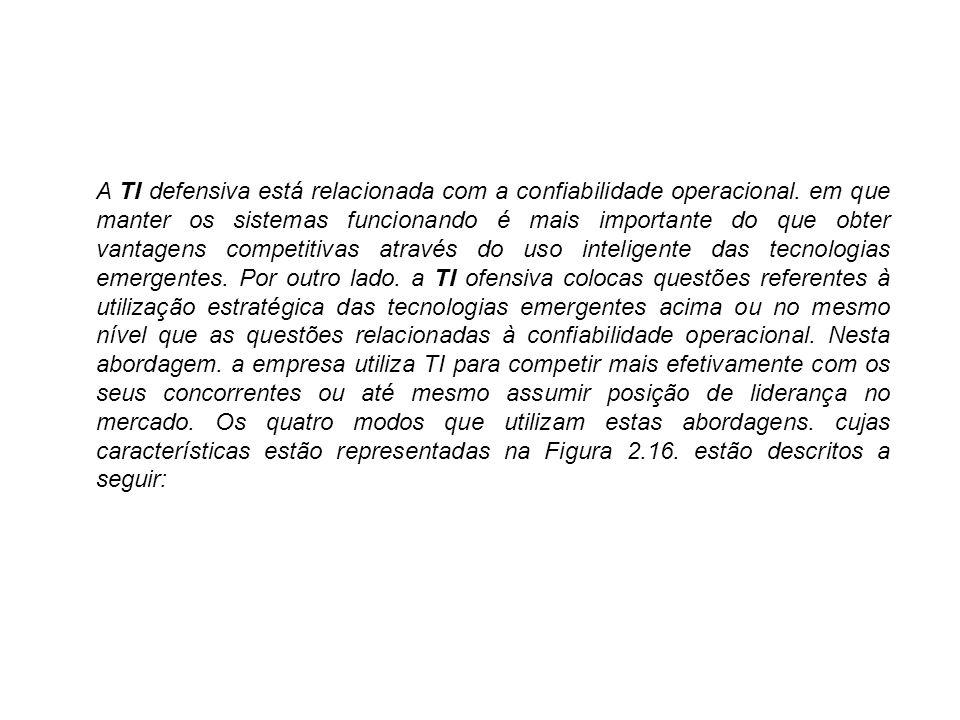 A TI defensiva está relacionada com a confiabilidade operacional