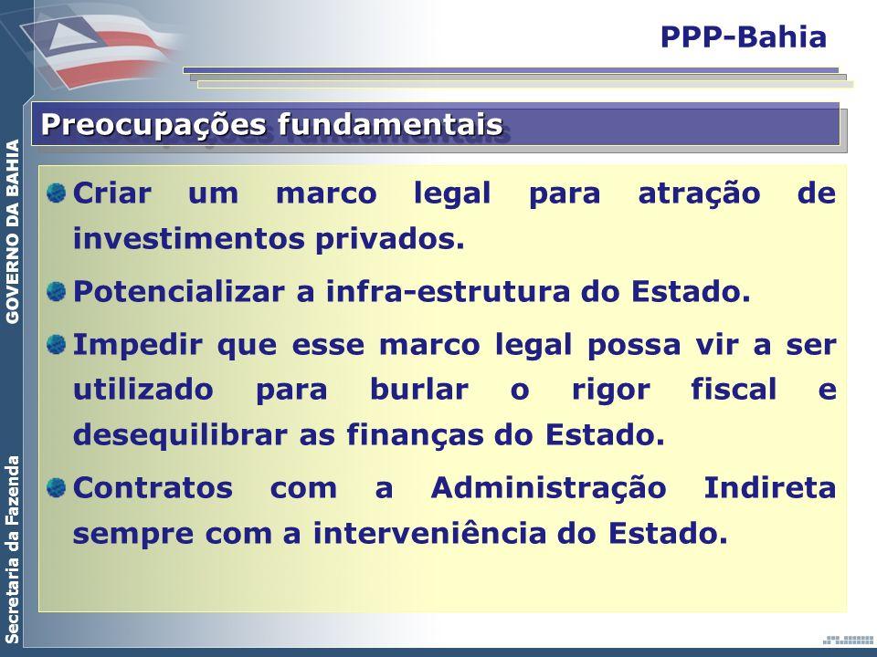 PPP-Bahia Preocupações fundamentais. Criar um marco legal para atração de investimentos privados. Potencializar a infra-estrutura do Estado.