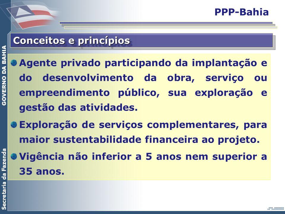 PPP-Bahia Conceitos e princípios.