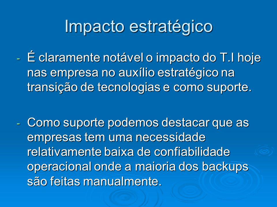 Impacto estratégico É claramente notável o impacto do T.I hoje nas empresa no auxílio estratégico na transição de tecnologias e como suporte.