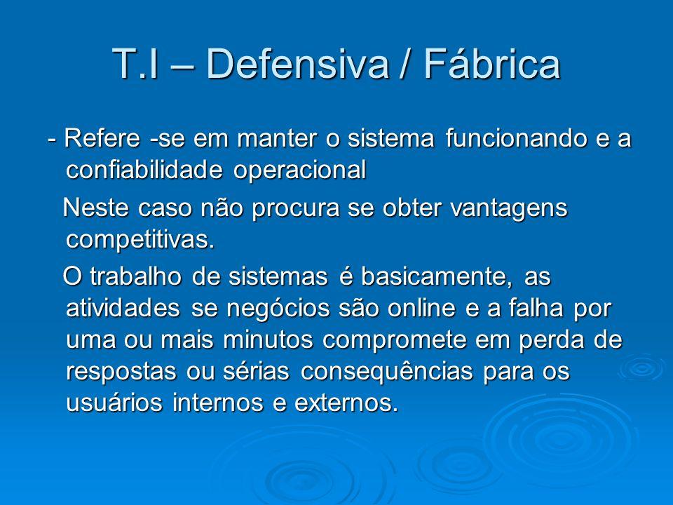 T.I – Defensiva / Fábrica