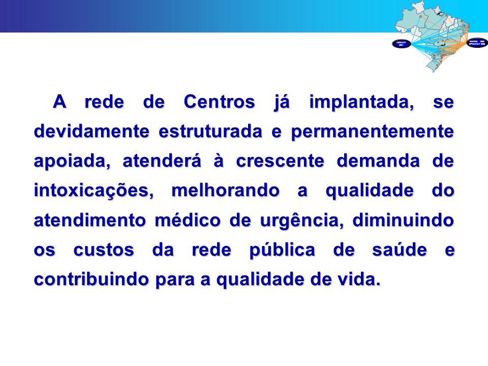 A rede de Centros já implantada, se devidamente estruturada e permanentemente apoiada, atenderá à crescente demanda de intoxicações, melhorando a qualidade do atendimento médico de urgência, diminuindo os custos da rede pública de saúde e contribuindo para a qualidade de vida.