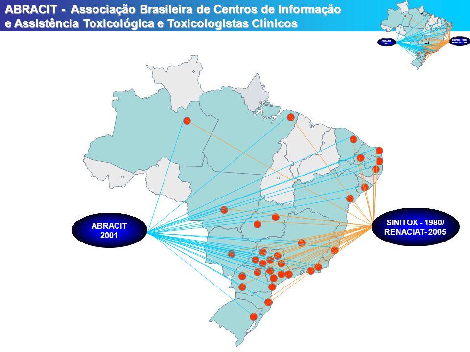 ABRACIT - Associação Brasileira de Centros de Informação