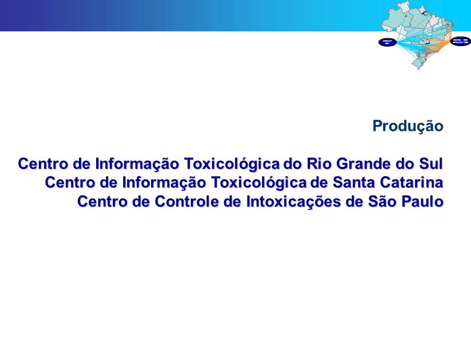 Produção Centro de Informação Toxicológica do Rio Grande do Sul. Centro de Informação Toxicológica de Santa Catarina.
