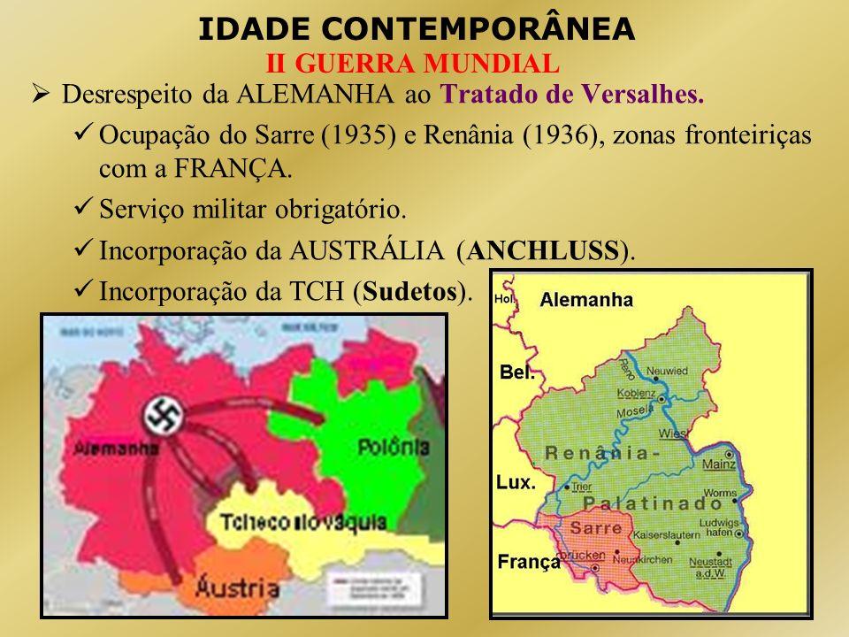 Desrespeito da ALEMANHA ao Tratado de Versalhes.