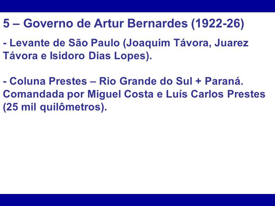 5 – Governo de Artur Bernardes (1922-26)