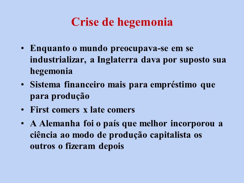 Crise de hegemonia Enquanto o mundo preocupava-se em se industrializar, a Inglaterra dava por suposto sua hegemonia.