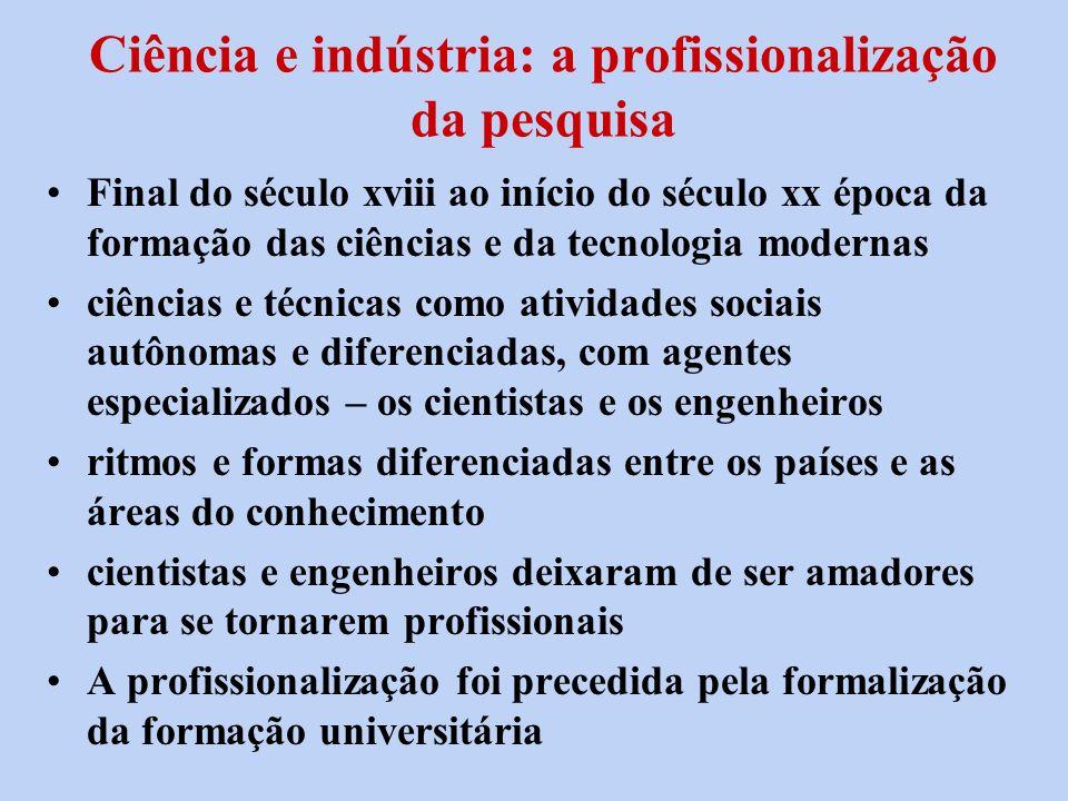 Ciência e indústria: a profissionalização da pesquisa