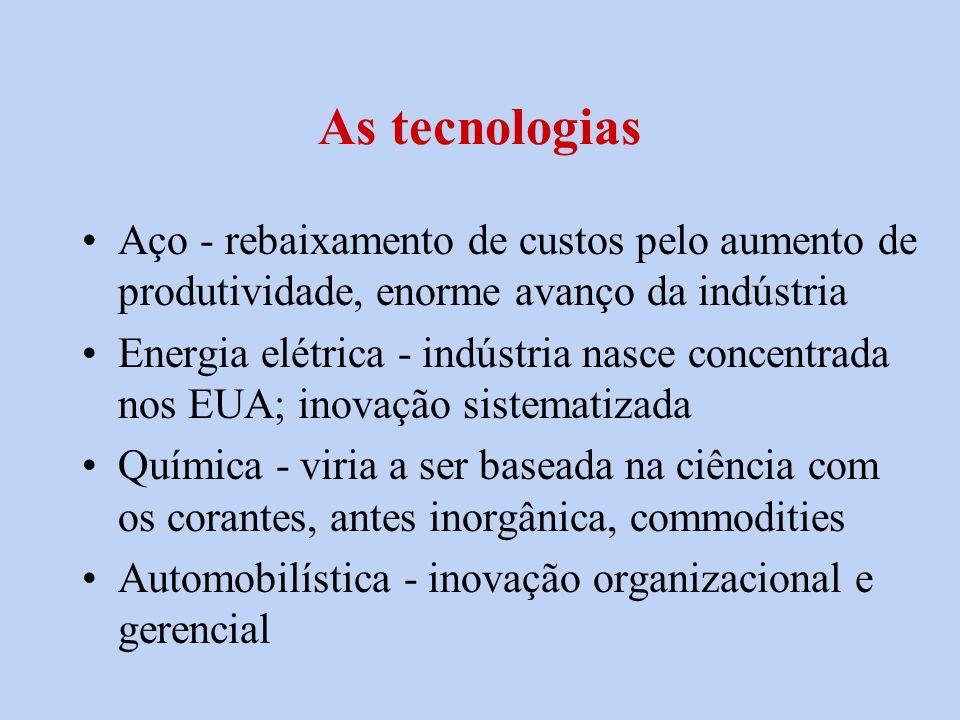 As tecnologias Aço - rebaixamento de custos pelo aumento de produtividade, enorme avanço da indústria.