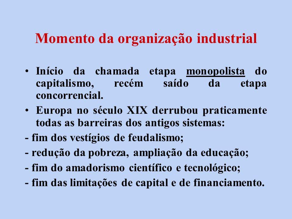 Momento da organização industrial