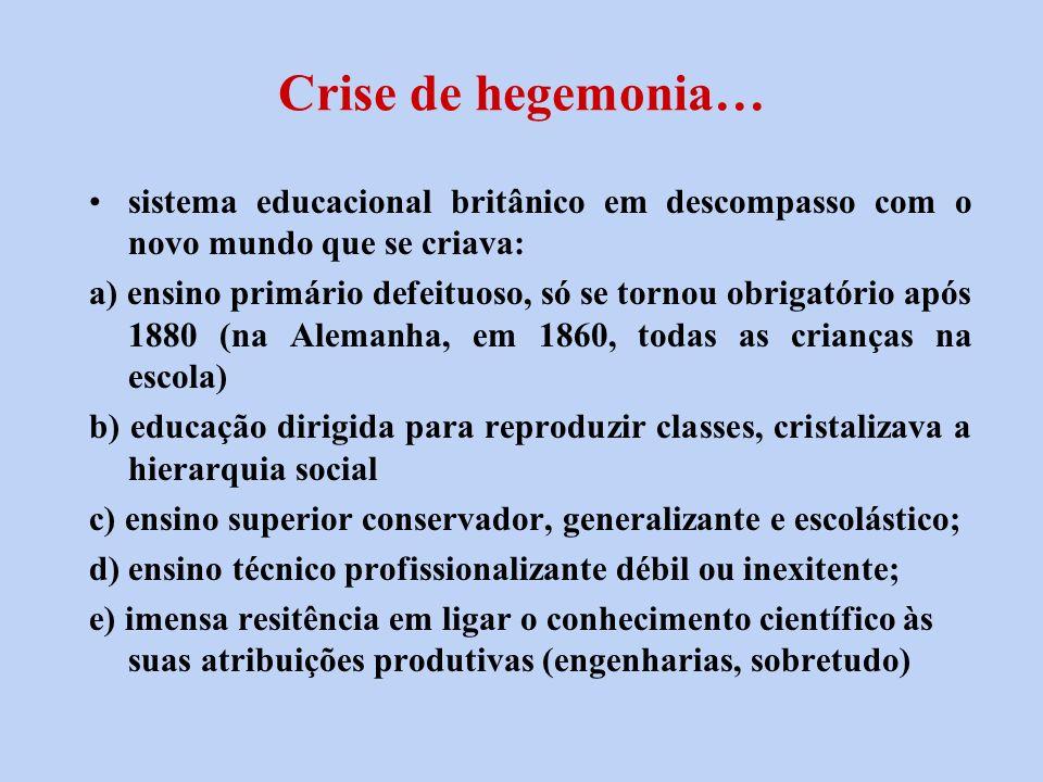 Crise de hegemonia… sistema educacional britânico em descompasso com o novo mundo que se criava: