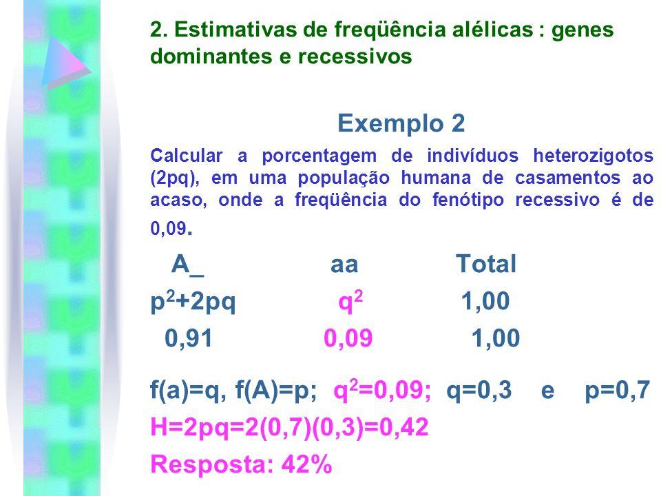 f(a)=q, f(A)=p; q2=0,09; q=0,3 e p=0,7 H=2pq=2(0,7)(0,3)=0,42