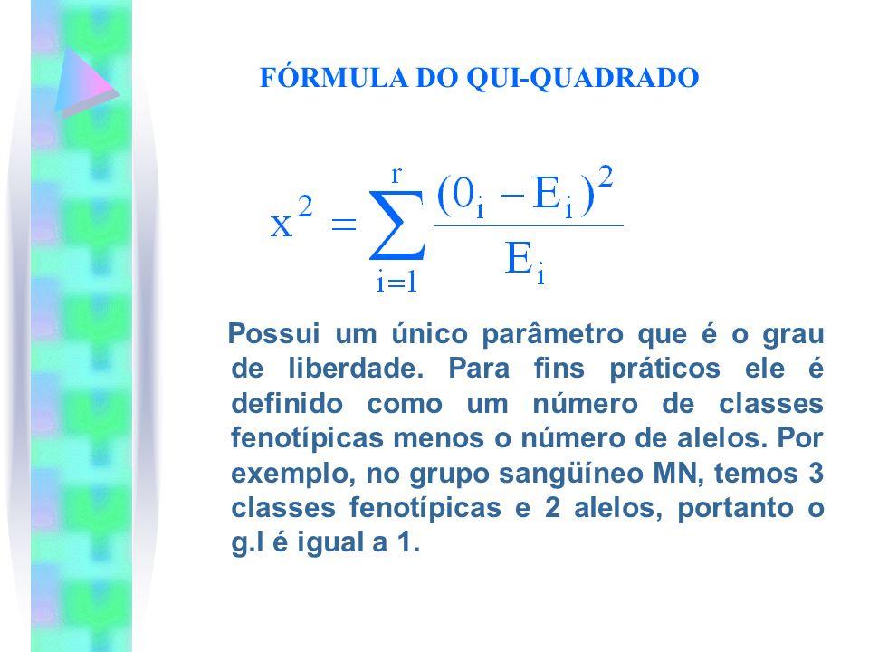 FÓRMULA DO QUI-QUADRADO