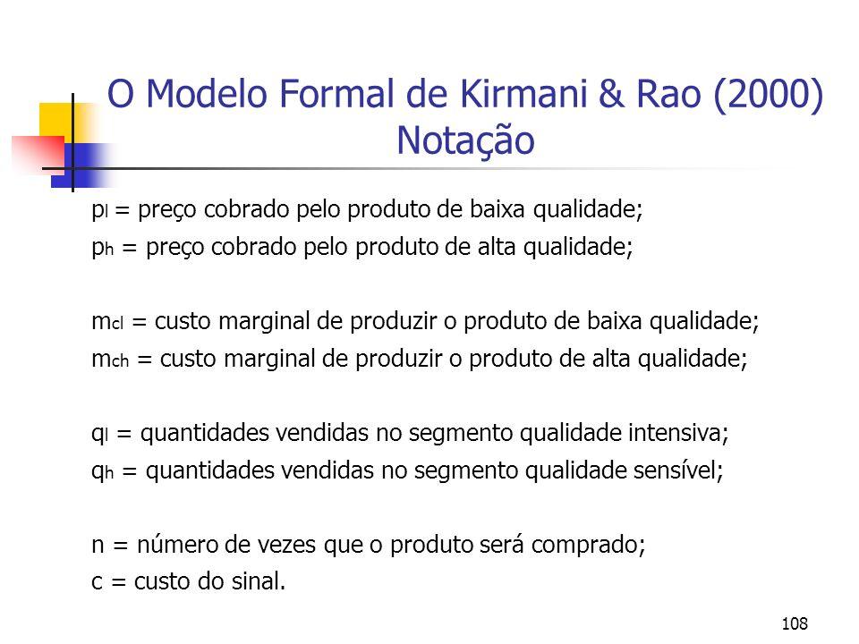 O Modelo Formal de Kirmani & Rao (2000) Notação