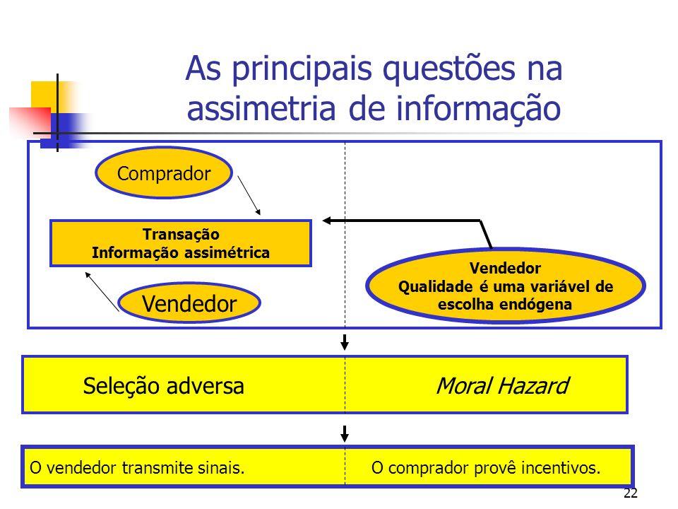As principais questões na assimetria de informação