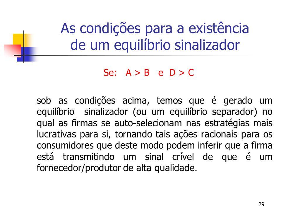 As condições para a existência de um equilíbrio sinalizador