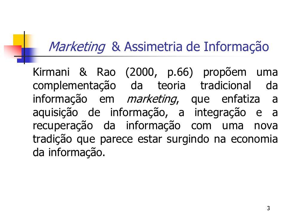 Marketing & Assimetria de Informação