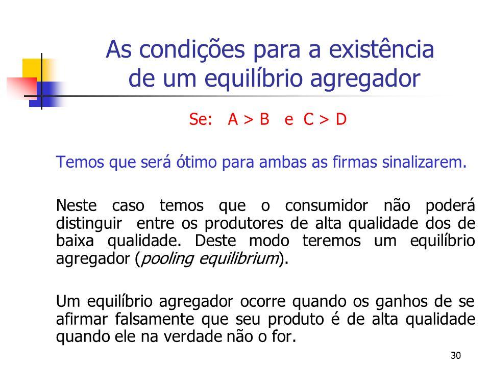 As condições para a existência de um equilíbrio agregador
