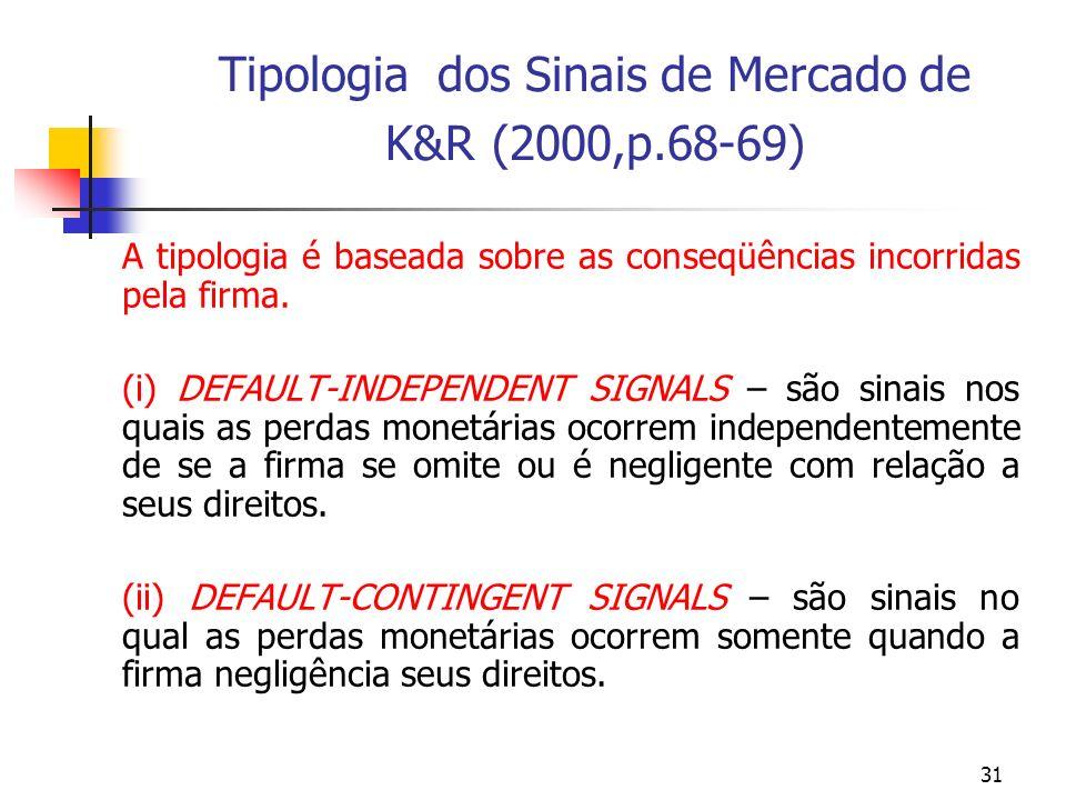 Tipologia dos Sinais de Mercado de K&R (2000,p.68-69)