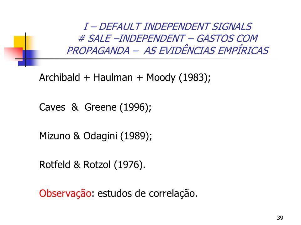 Archibald + Haulman + Moody (1983);