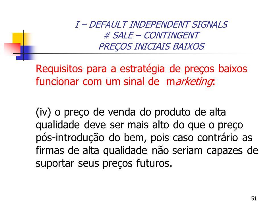 I – DEFAULT INDEPENDENT SIGNALS # SALE – CONTINGENT PREÇOS INICIAIS BAIXOS
