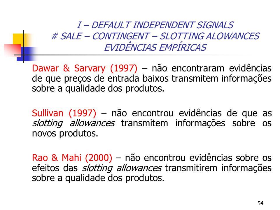 I – DEFAULT INDEPENDENT SIGNALS # SALE – CONTINGENT – SLOTTING ALOWANCES EVIDÊNCIAS EMPÍRICAS