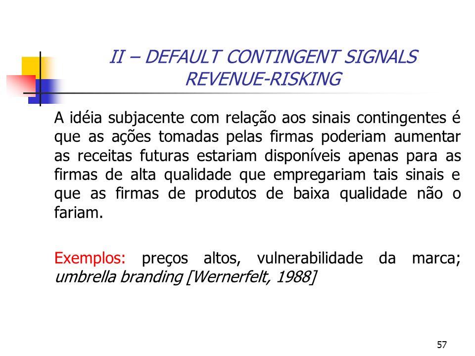 II – DEFAULT CONTINGENT SIGNALS REVENUE-RISKING