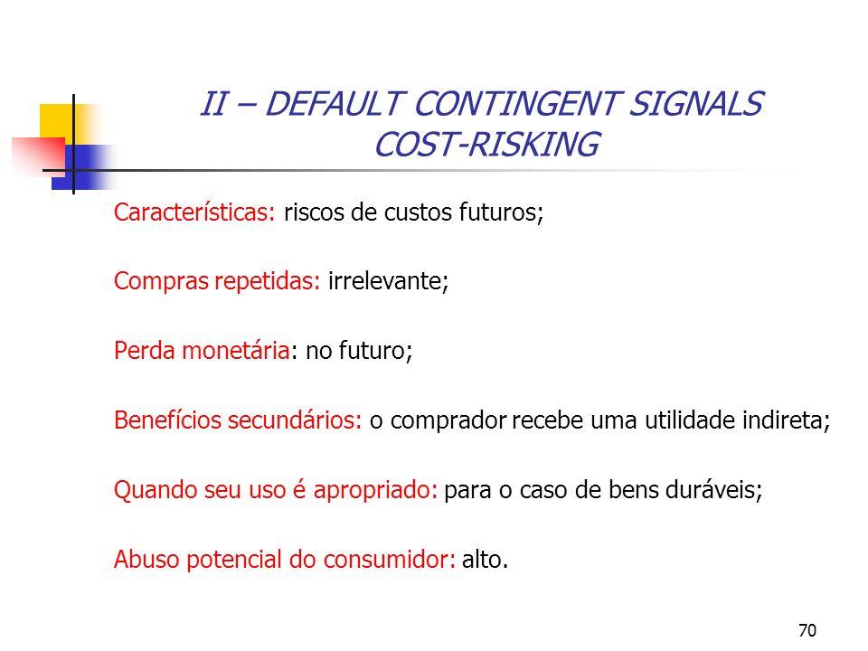 II – DEFAULT CONTINGENT SIGNALS COST-RISKING