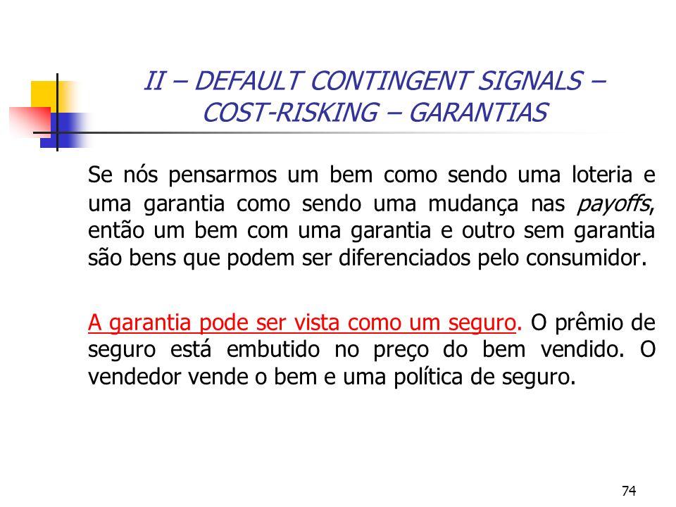 II – DEFAULT CONTINGENT SIGNALS – COST-RISKING – GARANTIAS