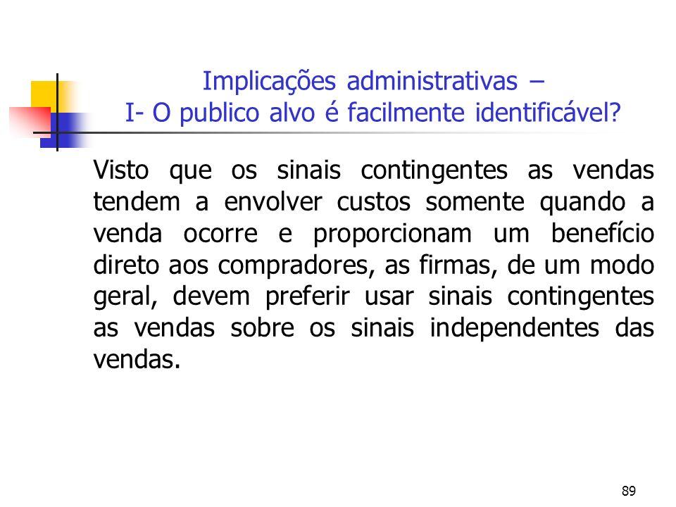 Implicações administrativas – I- O publico alvo é facilmente identificável