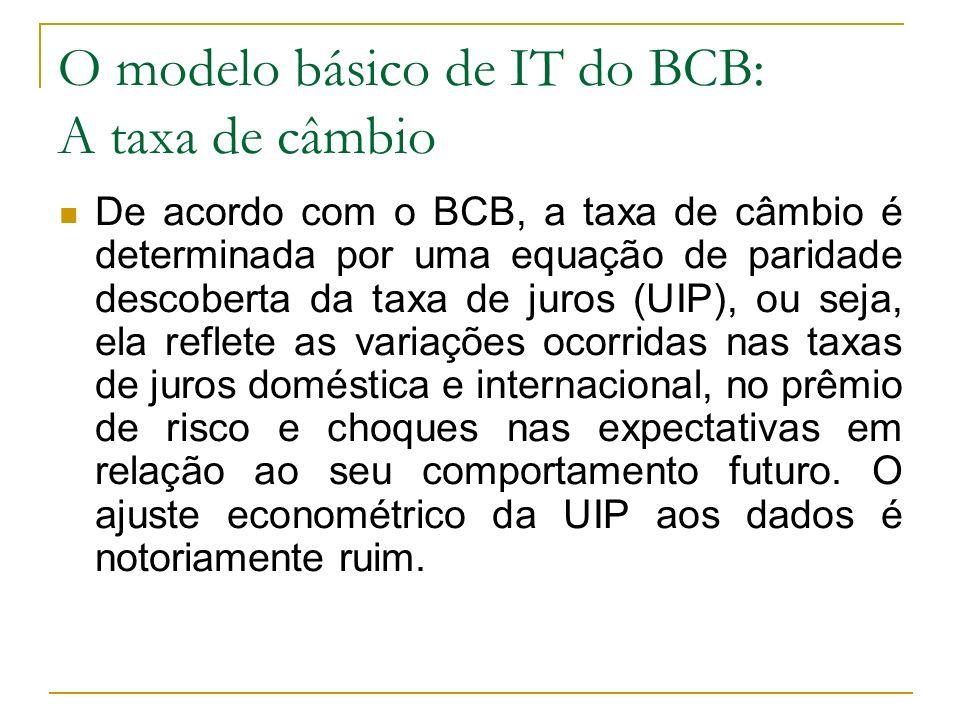 O modelo básico de IT do BCB: A taxa de câmbio