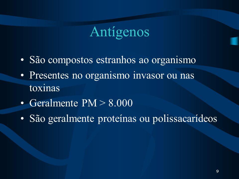 Antígenos São compostos estranhos ao organismo