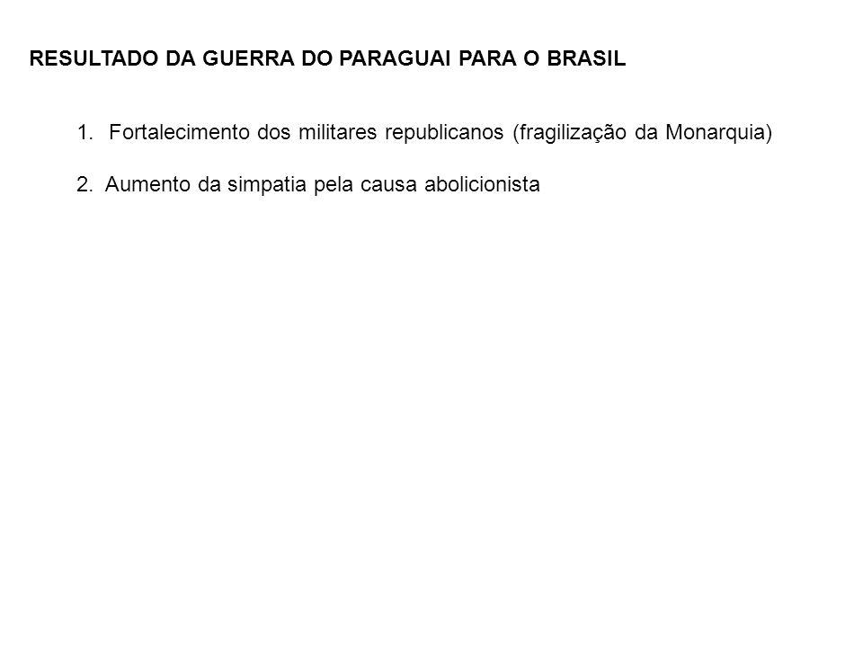 RESULTADO DA GUERRA DO PARAGUAI PARA O BRASIL