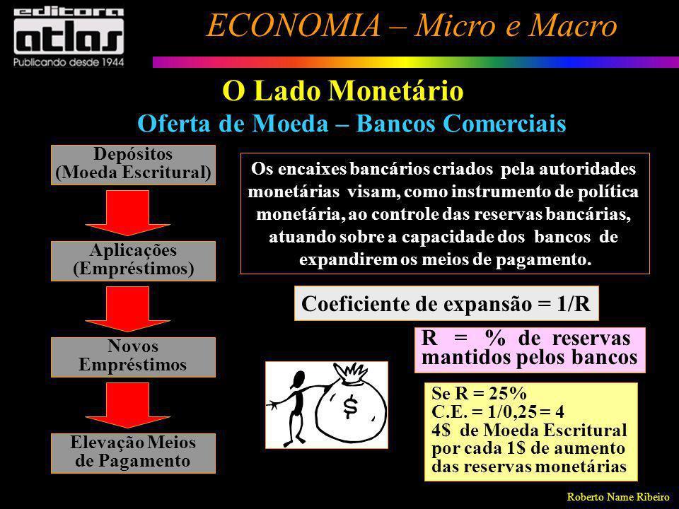 O Lado Monetário Oferta de Moeda – Bancos Comerciais