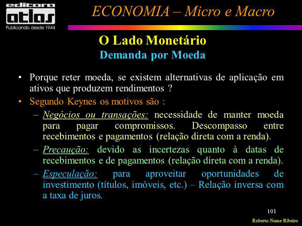 O Lado Monetário Demanda por Moeda