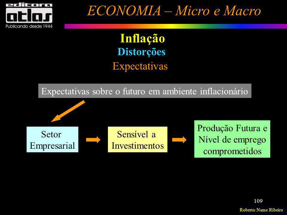 Inflação Distorções Expectativas