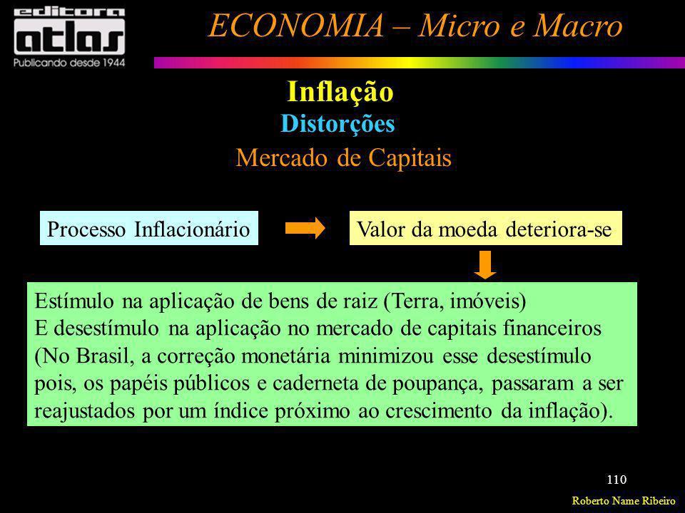 Inflação Distorções Mercado de Capitais Processo Inflacionário