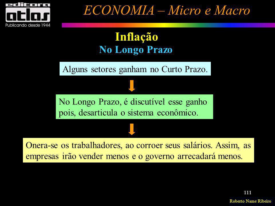 Inflação No Longo Prazo Alguns setores ganham no Curto Prazo.