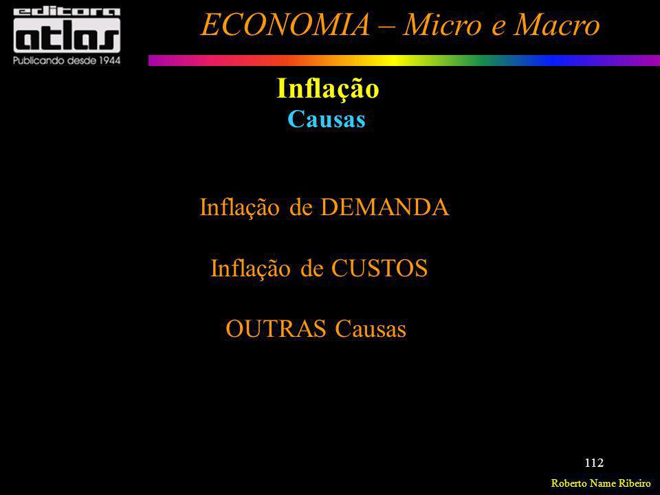Inflação Causas Inflação de DEMANDA Inflação de CUSTOS OUTRAS Causas