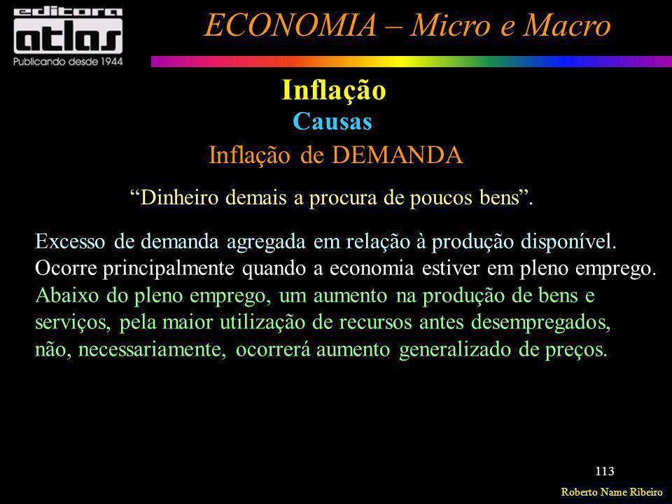 Inflação Causas Inflação de DEMANDA