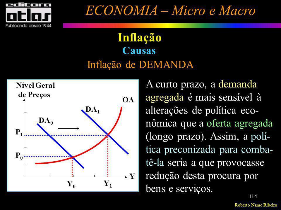 Inflação Causas Inflação de DEMANDA A curto prazo, a demanda