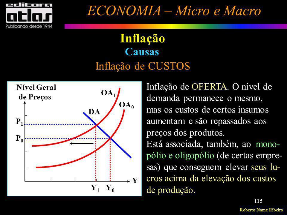 Inflação Causas Inflação de CUSTOS Inflação de OFERTA. O nível de