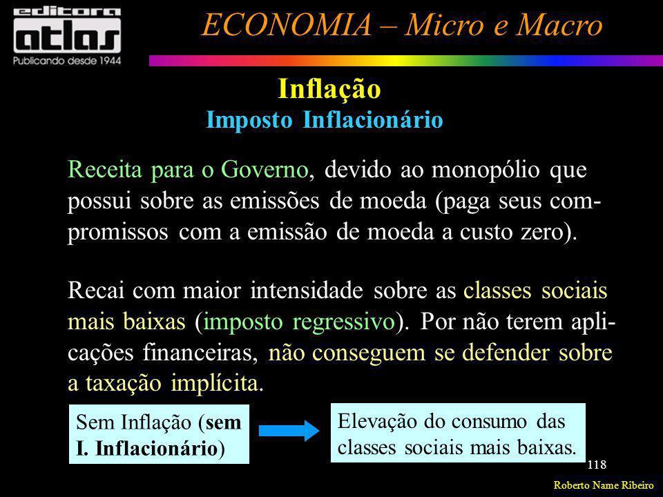 Inflação Imposto Inflacionário