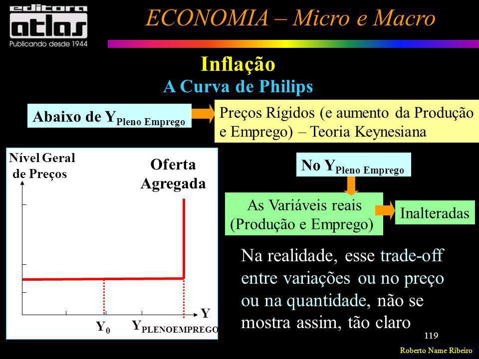Inflação A Curva de Philips Na realidade, esse trade-off