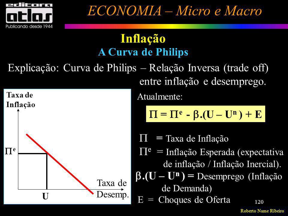 Inflação A Curva de Philips